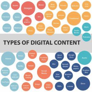 Arten von Digital Content